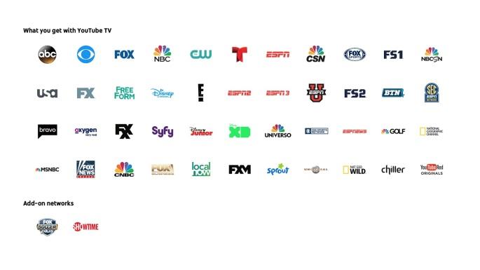 youtube-tv-lineup